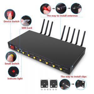 gsm modem 8 ports
